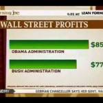 Wall St. Made More Money In 2.5 Years Of Obama Than 8 Years Of Bush [video]