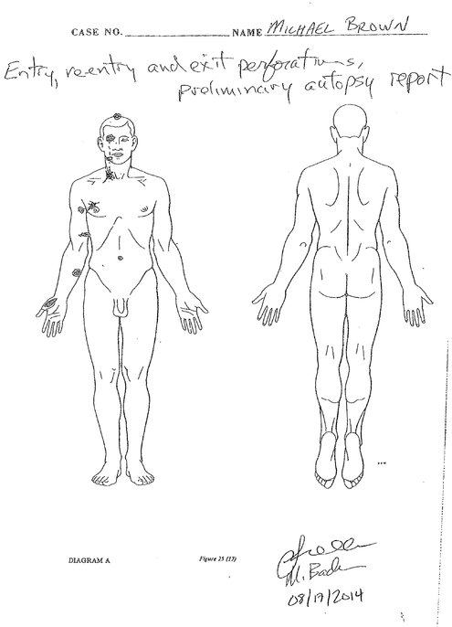 Michael Brown Was Shot 6 Times